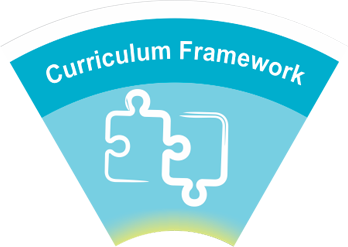Curriculum for Junior Schools Delhi